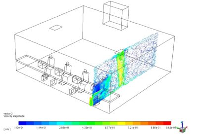 Office Ventilation Simulation for Thermal Comfort