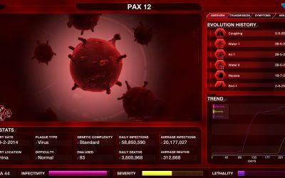 Plague Inc: Evolved vs COVID-19